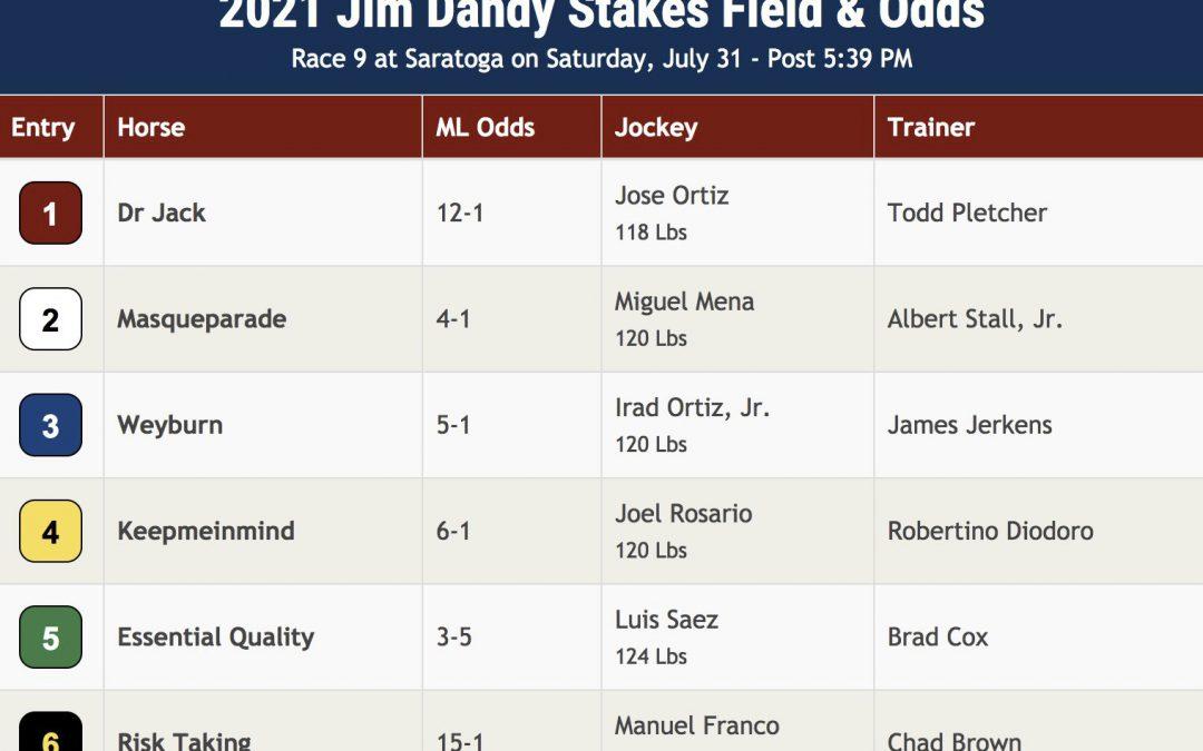 Tres boricuas activos en el Jim Dandy